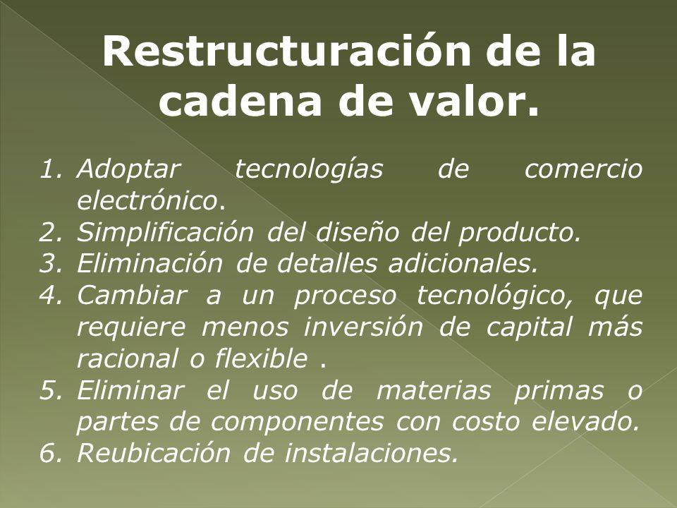 Restructuración de la cadena de valor.