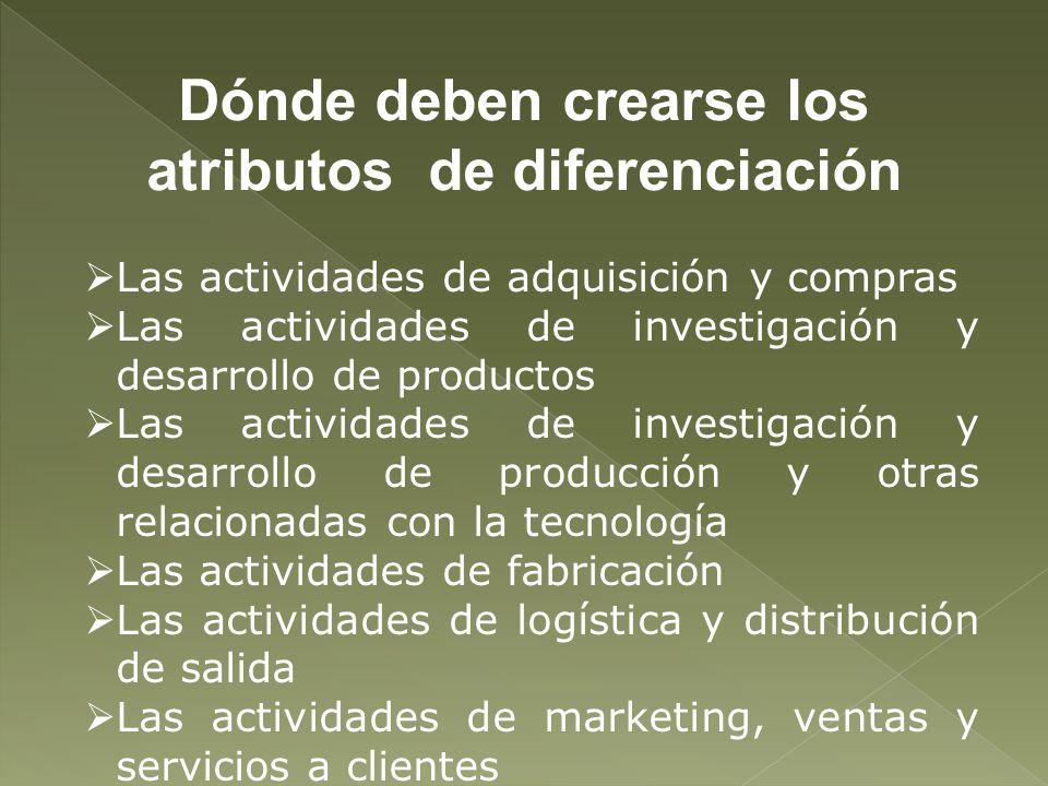 Dónde deben crearse los atributos de diferenciación