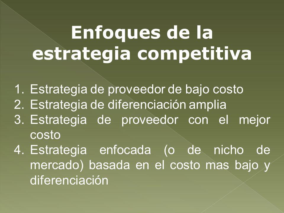 Enfoques de la estrategia competitiva