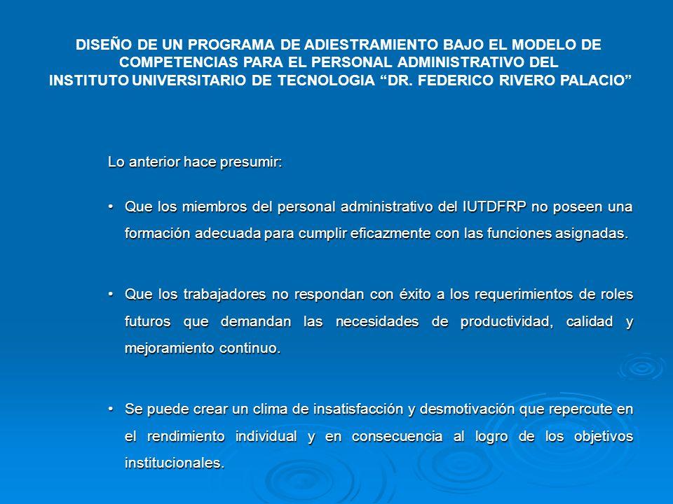 INSTITUTO UNIVERSITARIO DE TECNOLOGIA DR. FEDERICO RIVERO PALACIO