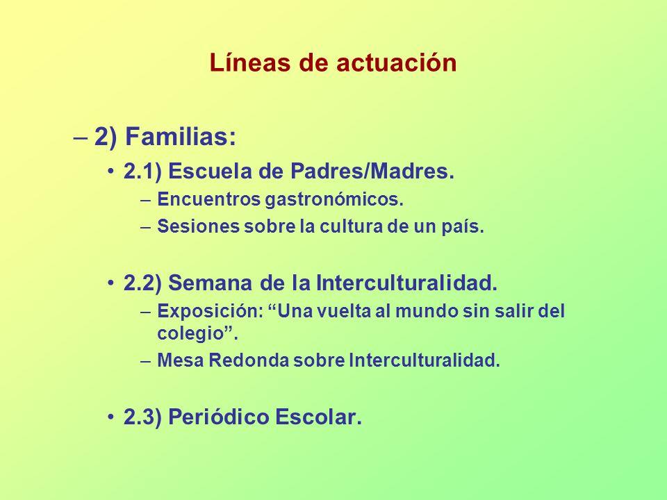 Líneas de actuación 2) Familias: 2.1) Escuela de Padres/Madres.