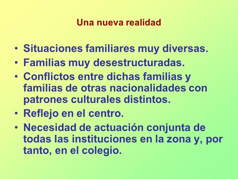 Situaciones familiares muy diversas. Familias muy desestructuradas.