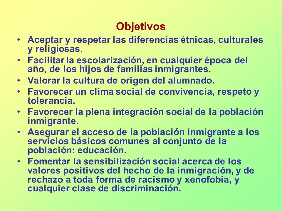 ObjetivosAceptar y respetar las diferencias étnicas, culturales y religiosas.