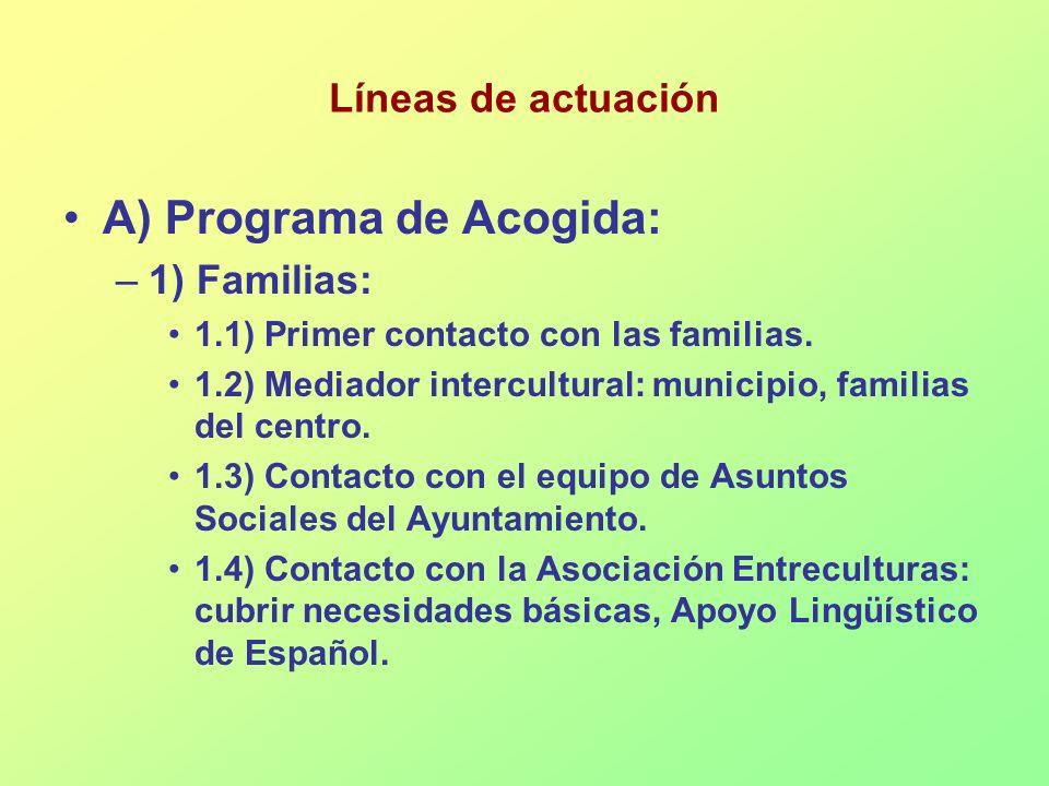 A) Programa de Acogida: