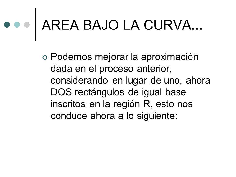 AREA BAJO LA CURVA...