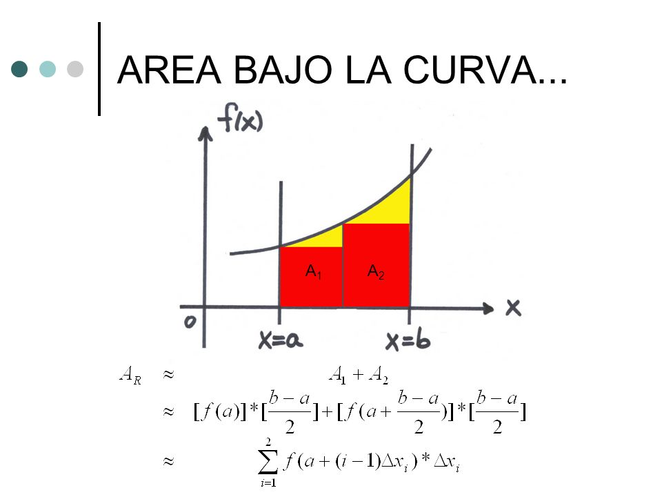 AREA BAJO LA CURVA... A1 A2