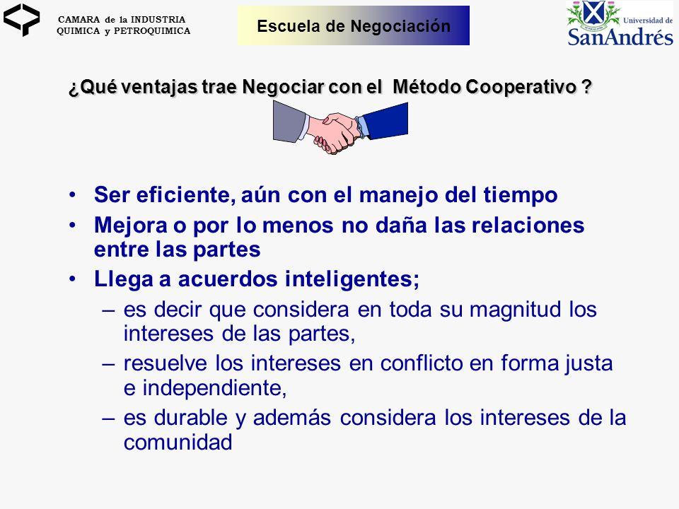 ¿Qué ventajas trae Negociar con el Método Cooperativo