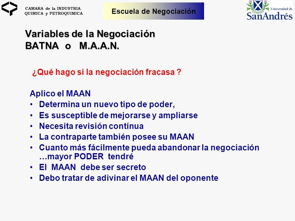 Variables de la Negociación BATNA o M.A.A.N.