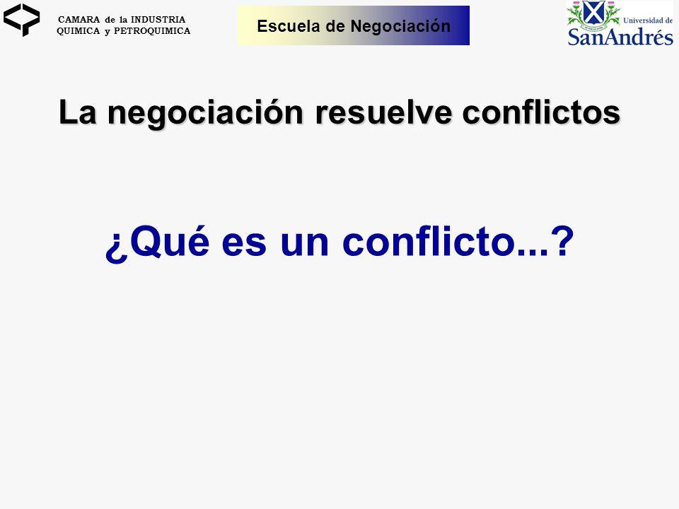 La negociación resuelve conflictos