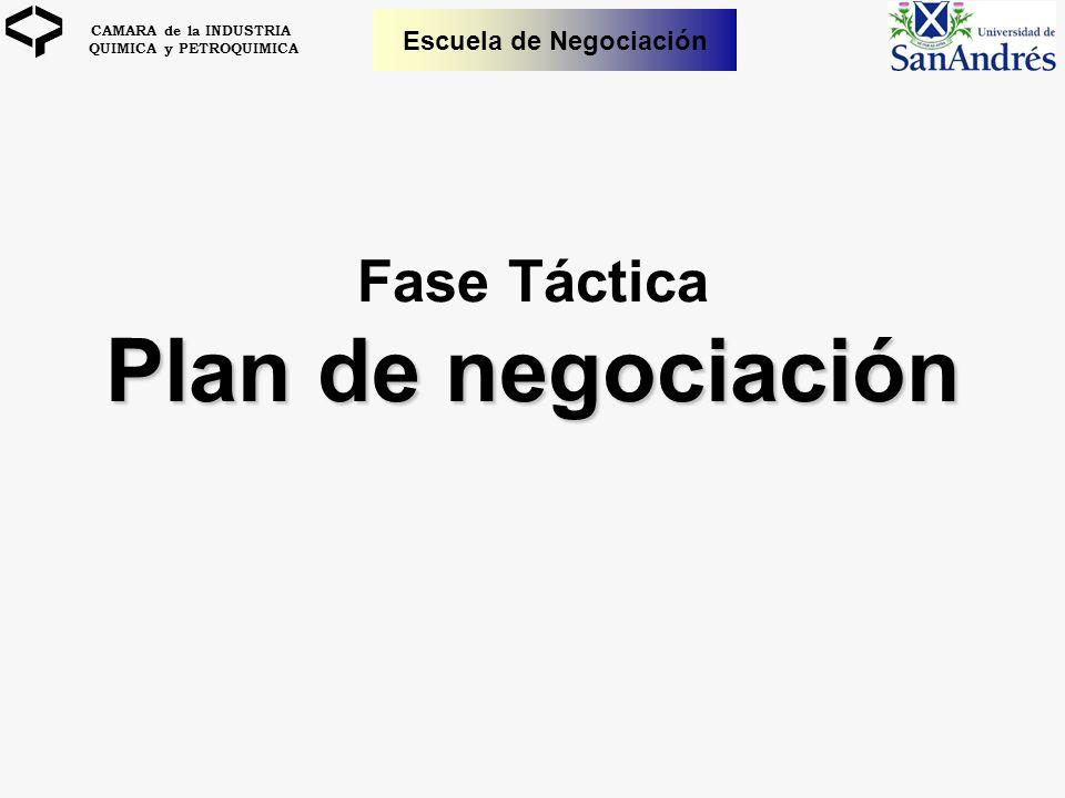 Fase Táctica Plan de negociación