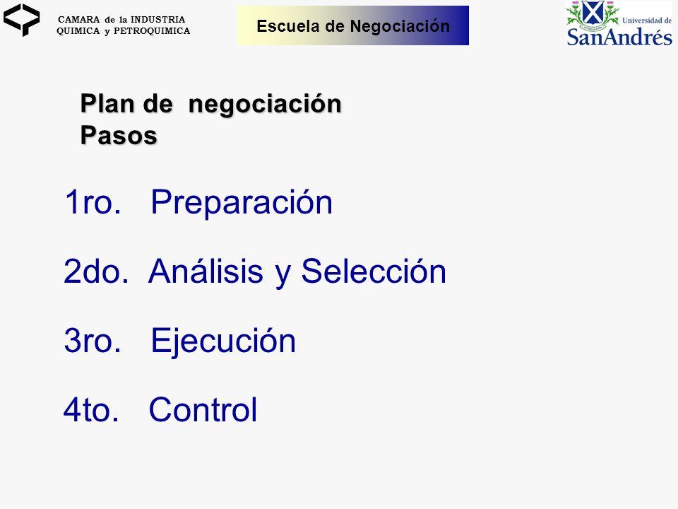 Plan de negociación Pasos