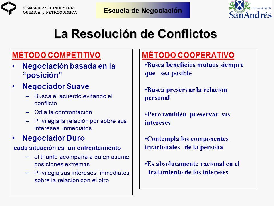 La Resolución de Conflictos