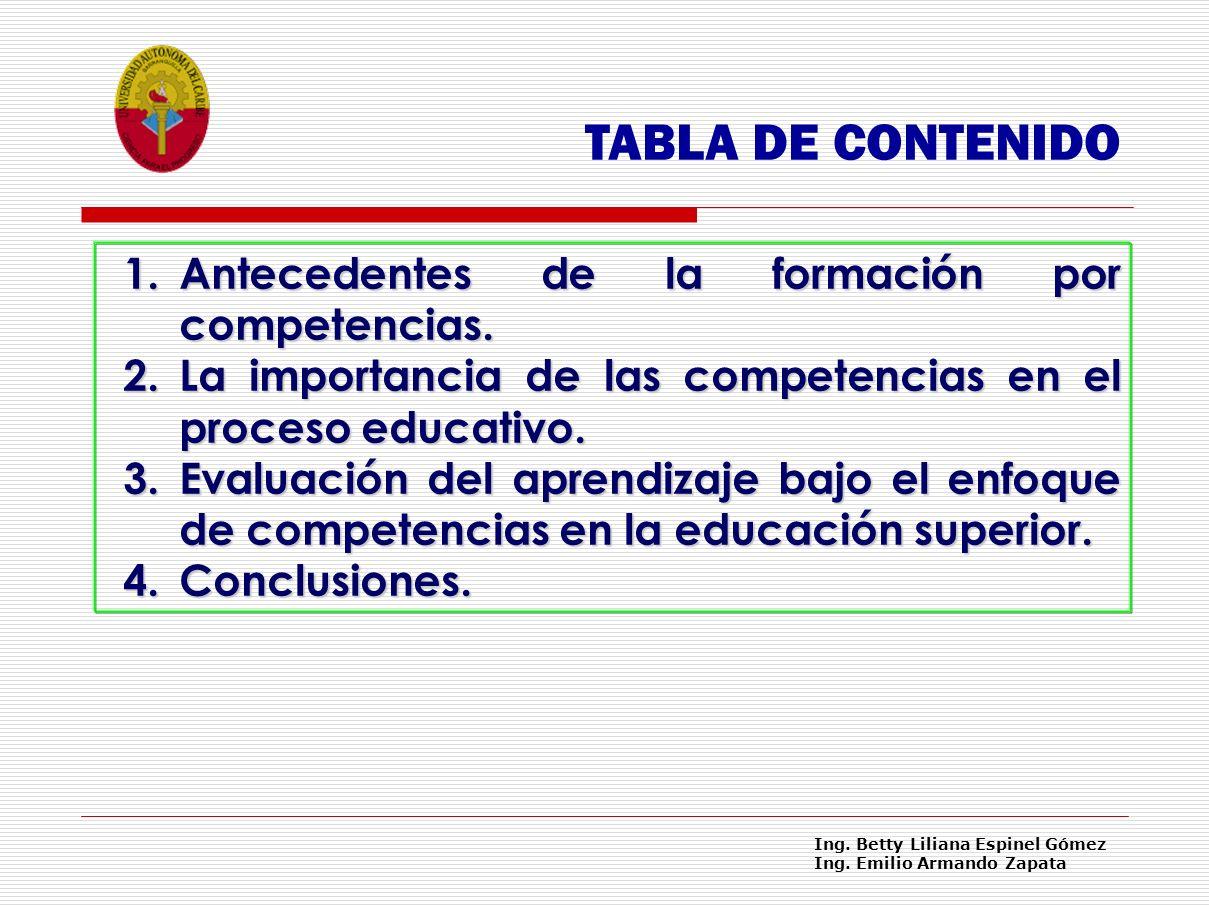 TABLA DE CONTENIDO Antecedentes de la formación por competencias.