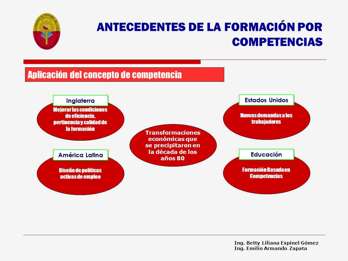 ANTECEDENTES DE LA FORMACIÓN POR COMPETENCIAS