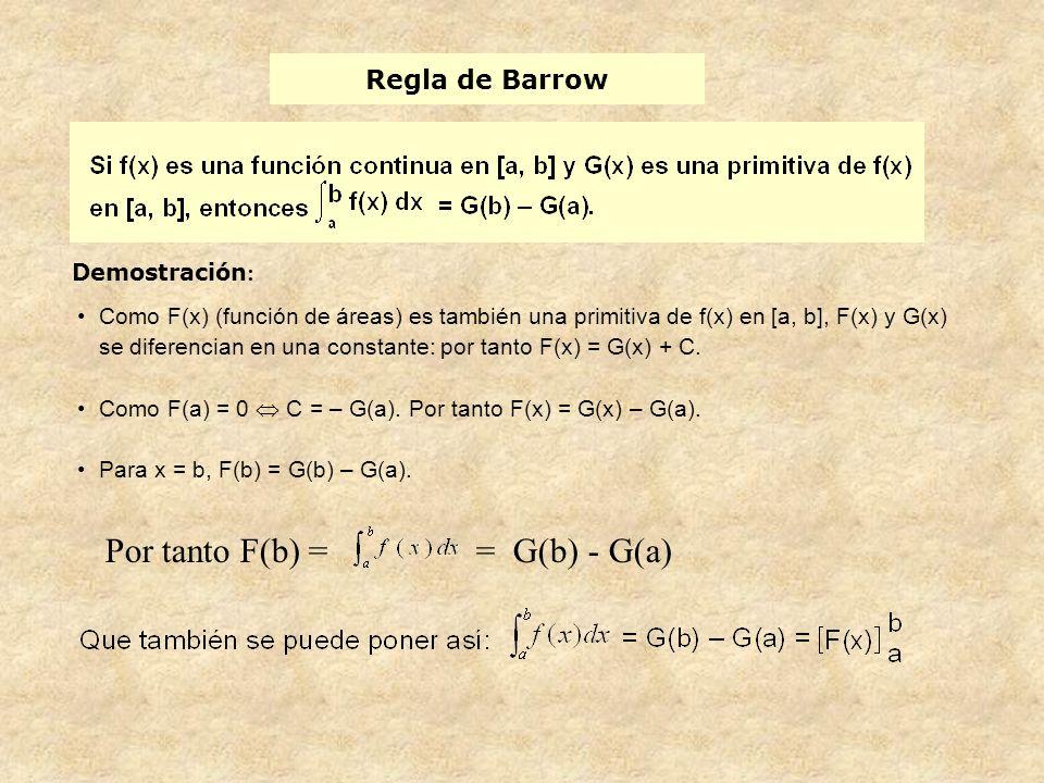Por tanto F(b) = = G(b) - G(a)