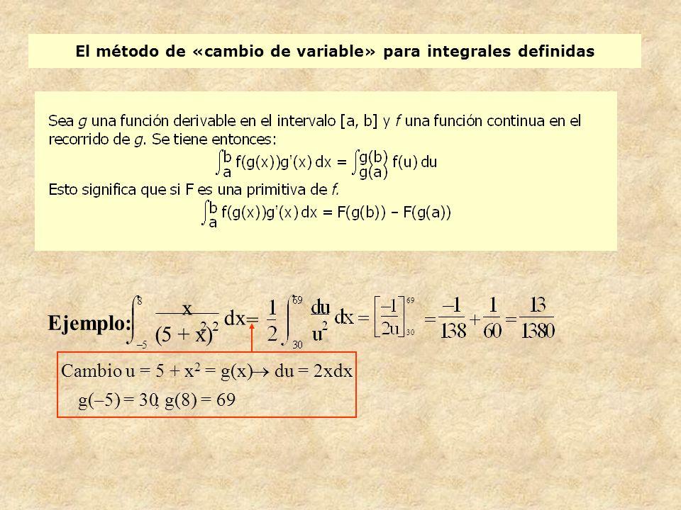 El método de «cambio de variable» para integrales definidas