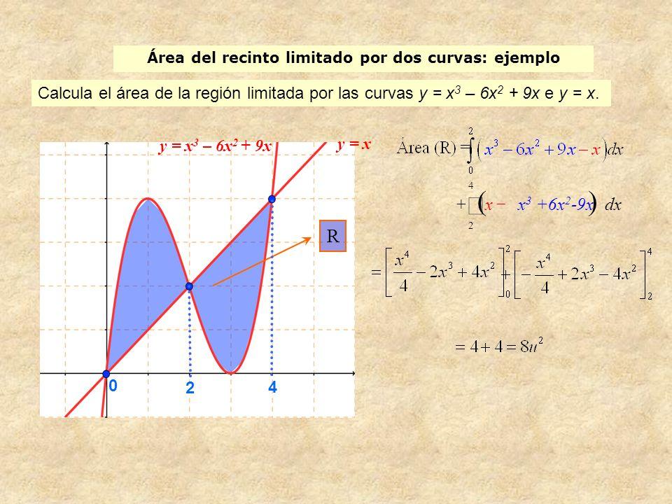 Área del recinto limitado por dos curvas: ejemplo
