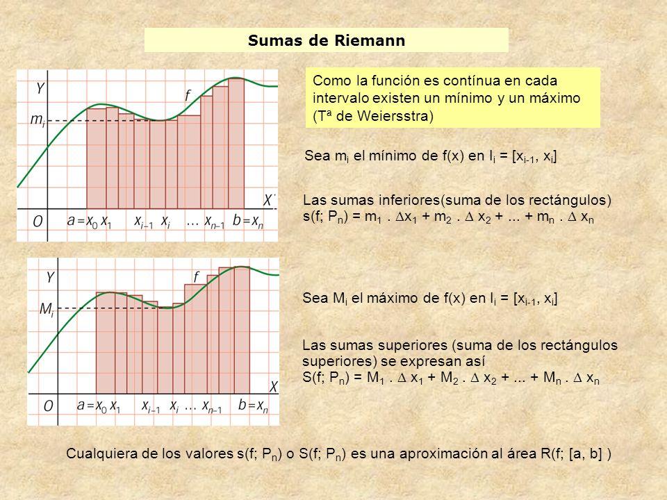 Sumas de Riemann Como la función es contínua en cada intervalo existen un mínimo y un máximo (Tª de Weiersstra)