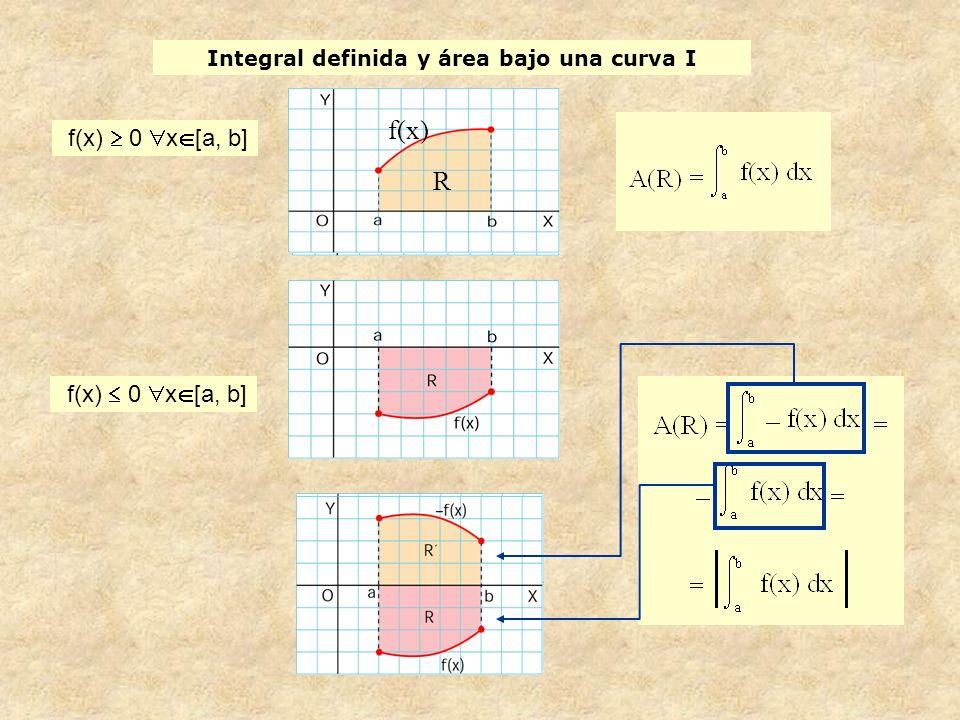 Integral definida y área bajo una curva I