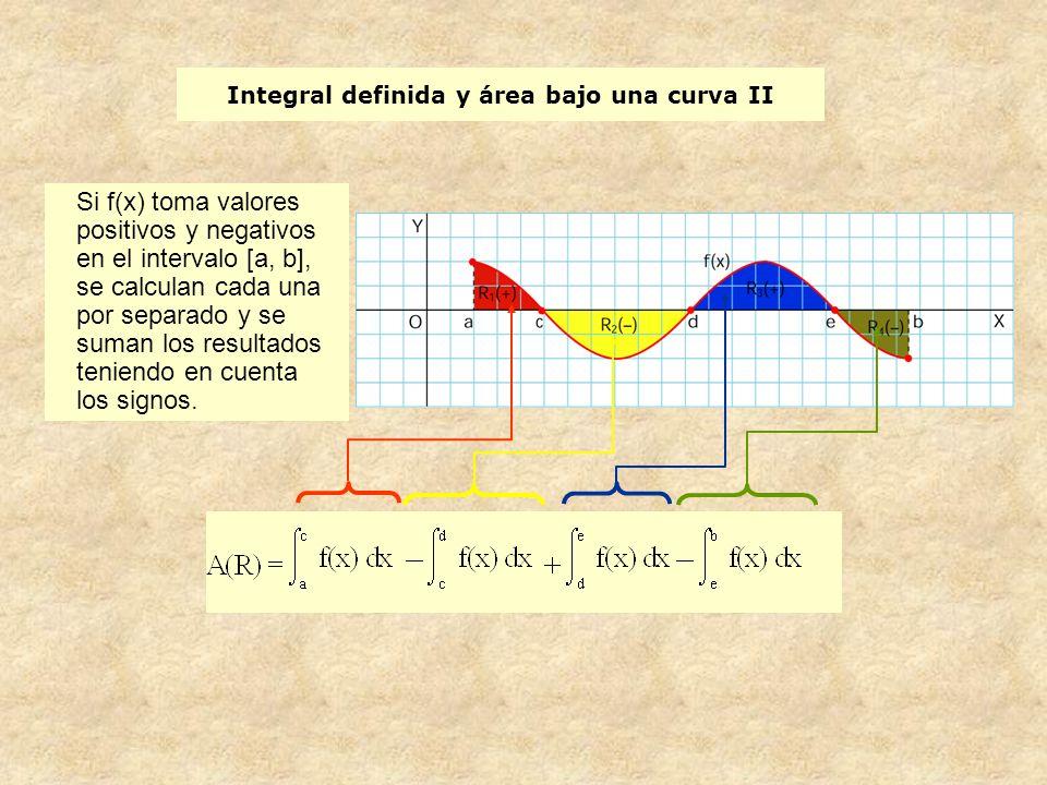 Integral definida y área bajo una curva II