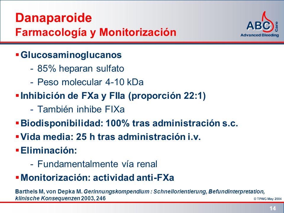 Danaparoide Farmacología y Monitorización