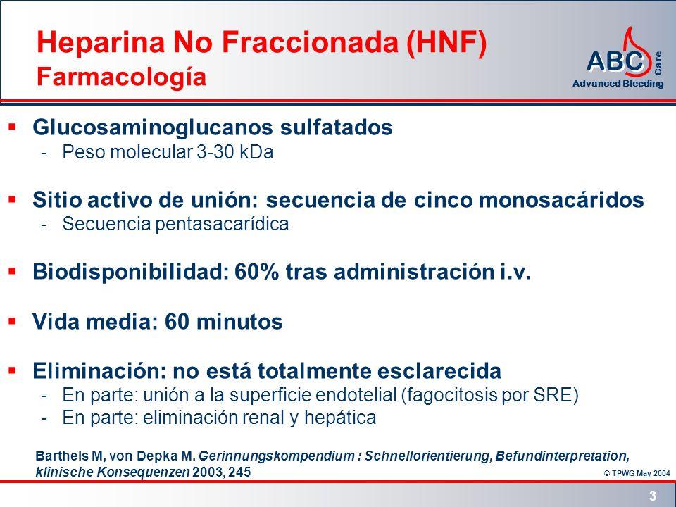 Heparina No Fraccionada (HNF) Farmacología