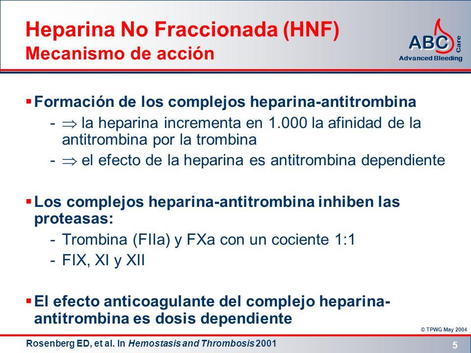 Heparina No Fraccionada (HNF) Mecanismo de acción
