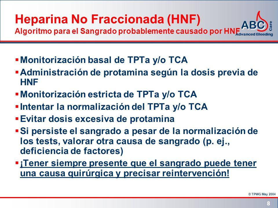 Heparina No Fraccionada (HNF) Algoritmo para el Sangrado probablemente causado por HNF