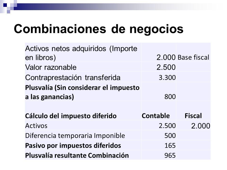 Combinaciones de negocios