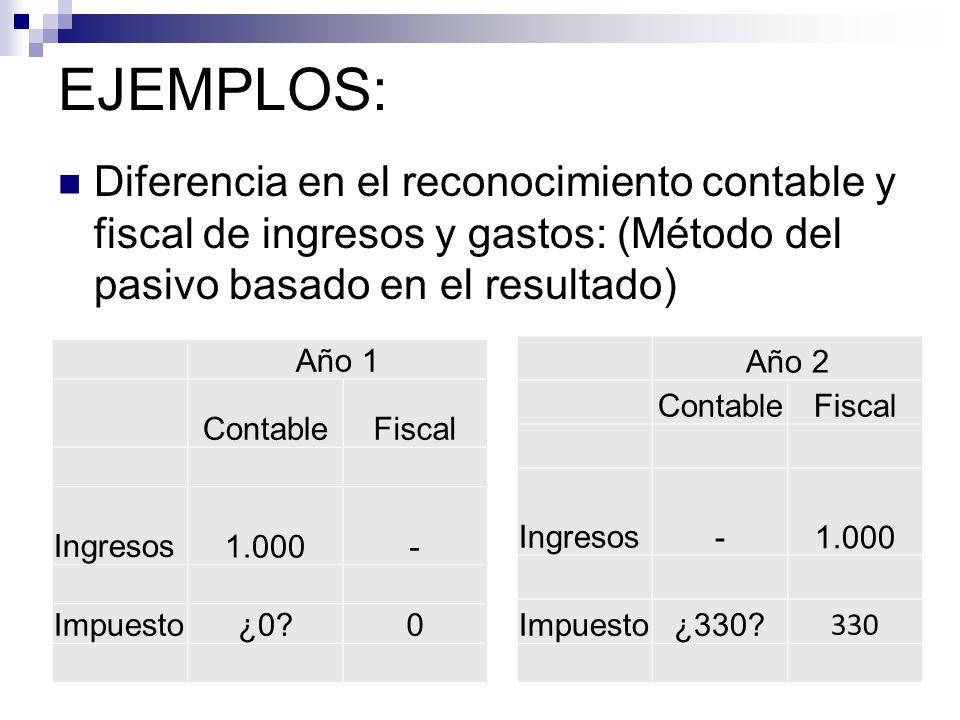 EJEMPLOS: Diferencia en el reconocimiento contable y fiscal de ingresos y gastos: (Método del pasivo basado en el resultado)