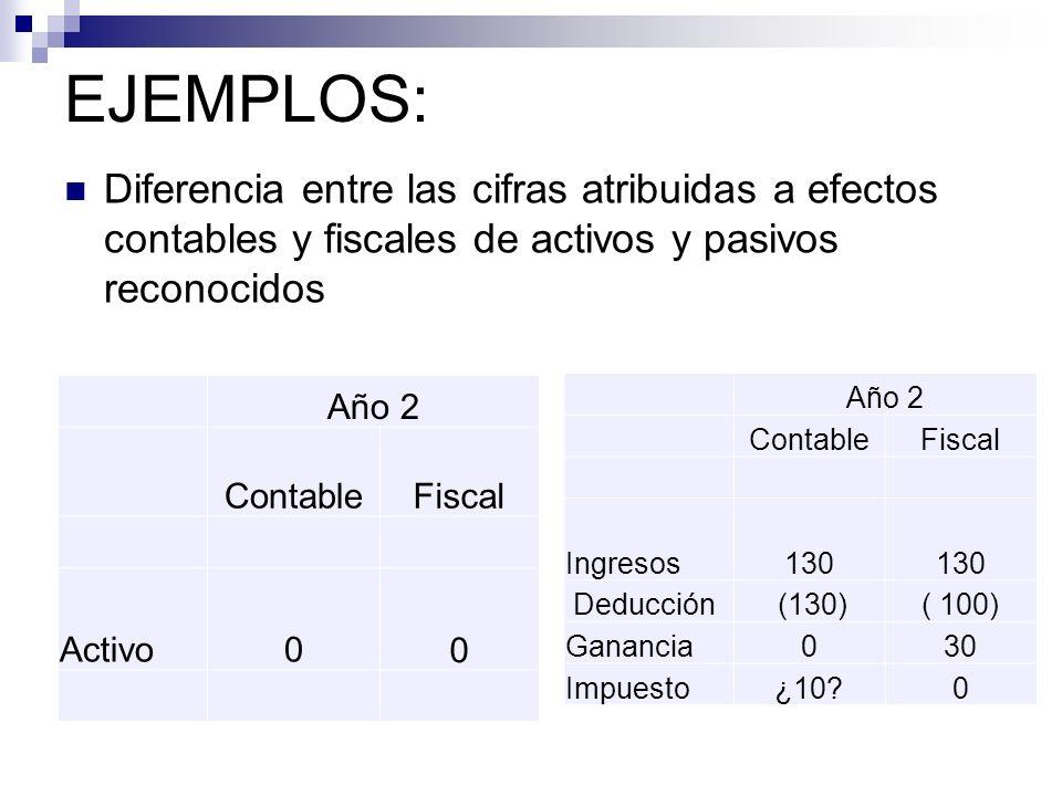 EJEMPLOS: Diferencia entre las cifras atribuidas a efectos contables y fiscales de activos y pasivos reconocidos.