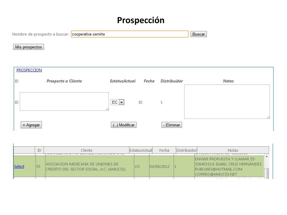 Prospección