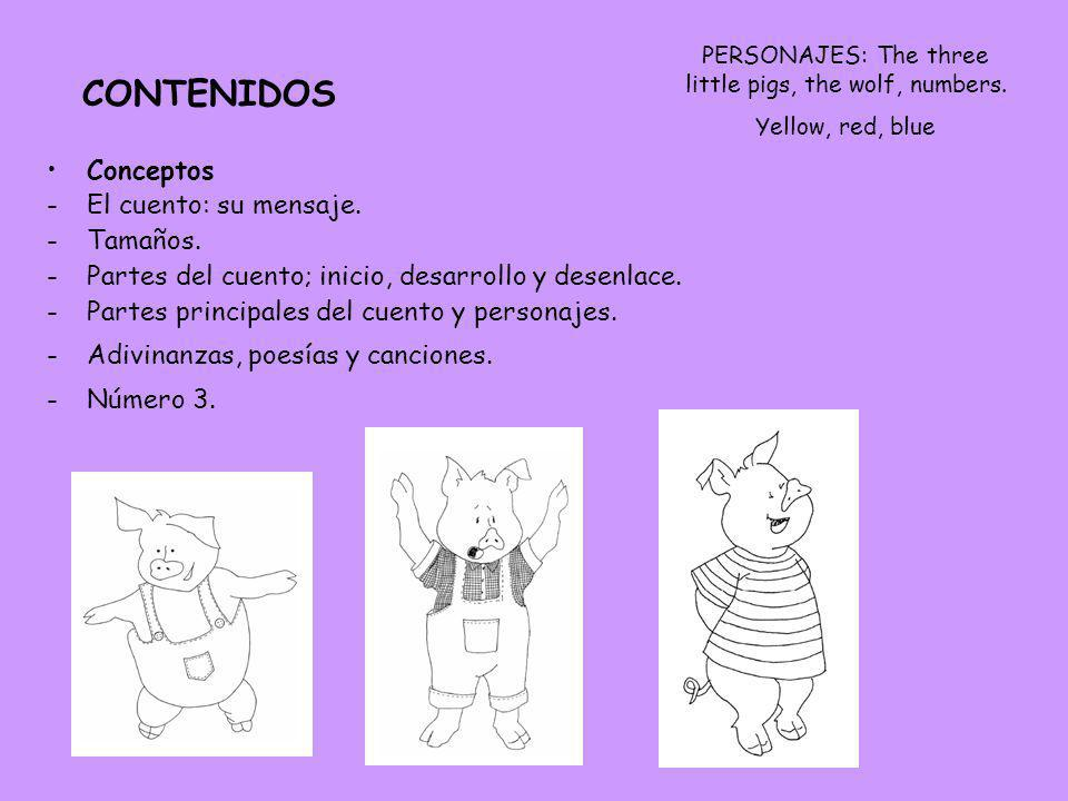 PERSONAJES: The three little pigs, the wolf, numbers.