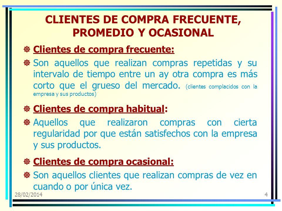CLIENTES DE COMPRA FRECUENTE, PROMEDIO Y OCASIONAL