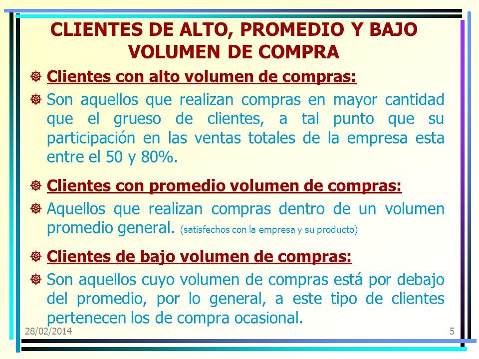 CLIENTES DE ALTO, PROMEDIO Y BAJO VOLUMEN DE COMPRA