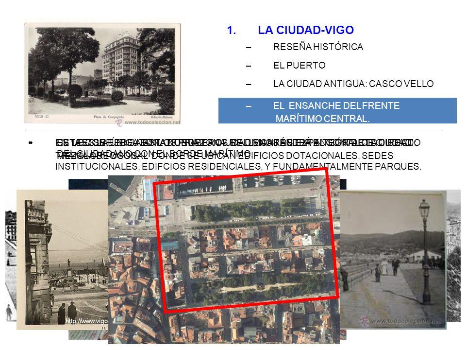 LA CIUDAD-VIGO PRIMER RELLENO DE ENSANCHE RESEÑA HISTÓRICA EL PUERTO