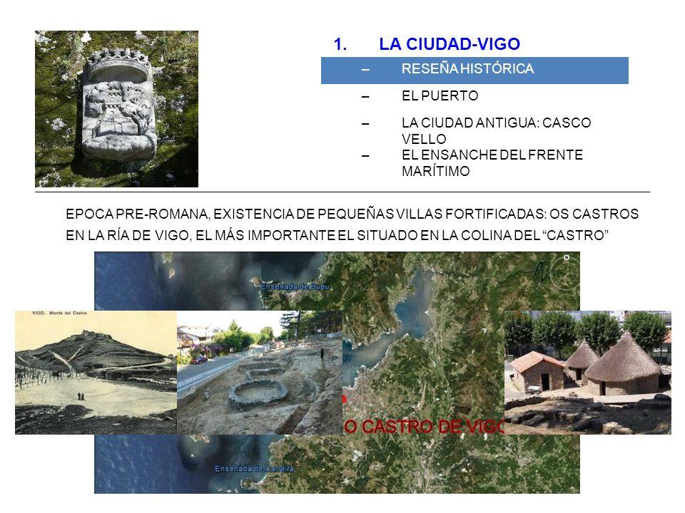 LA CIUDAD-VIGO O CASTRO DE VIGO RESEÑA HISTÓRICA EL PUERTO