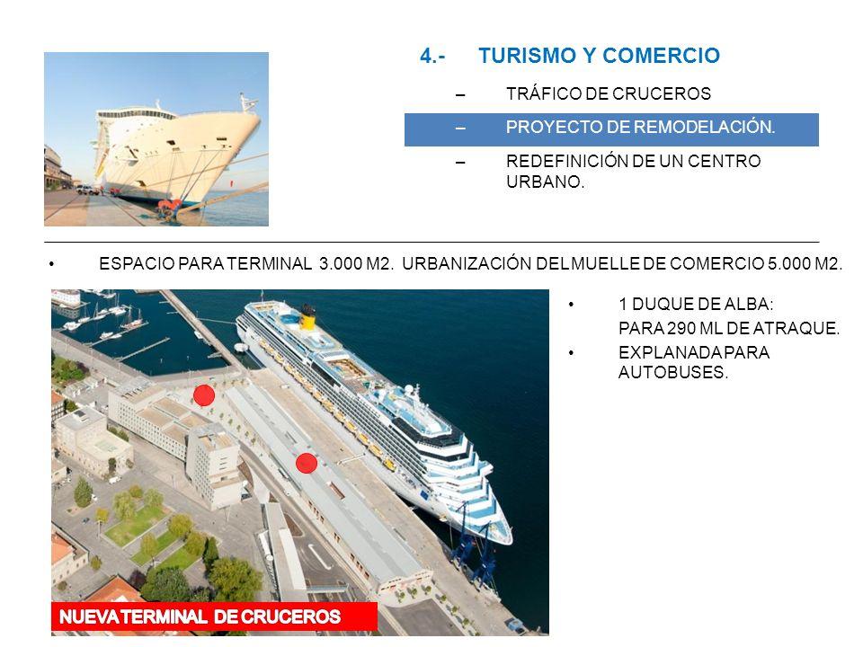 4.- TURISMO Y COMERCIO TRÁFICO DE CRUCEROS PROYECTO DE REMODELACIÓN.