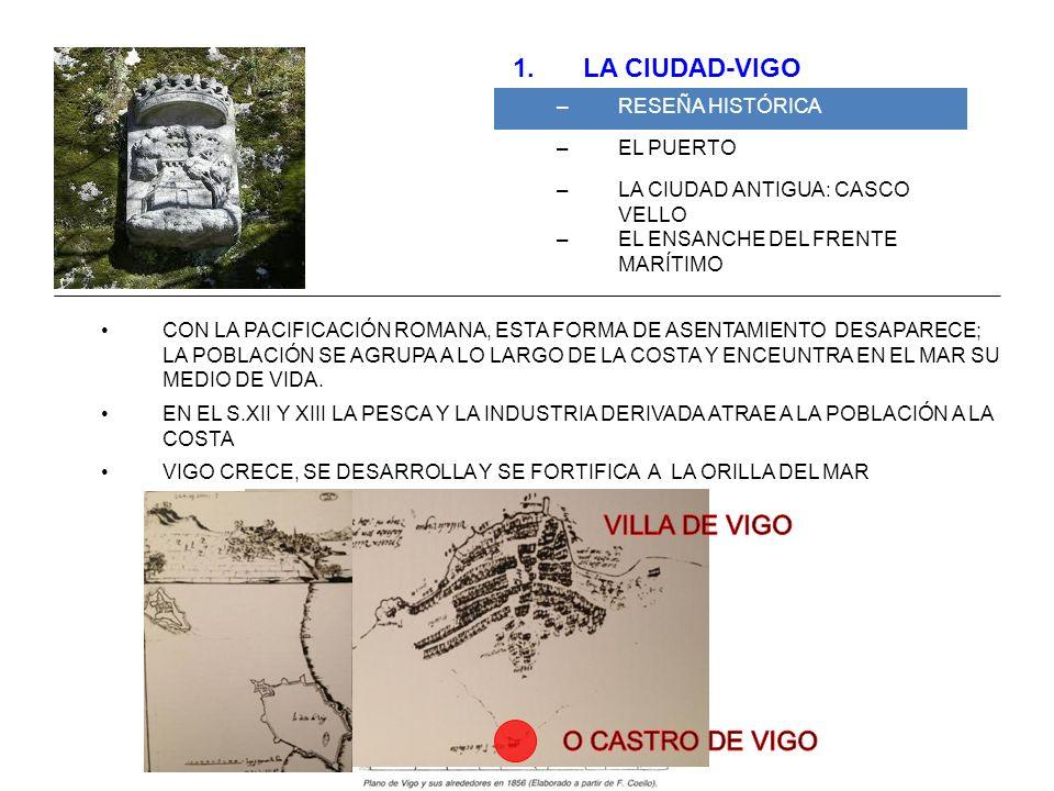 LA CIUDAD-VIGO VILLA DE VIGO O CASTRO DE VIGO RESEÑA HISTÓRICA