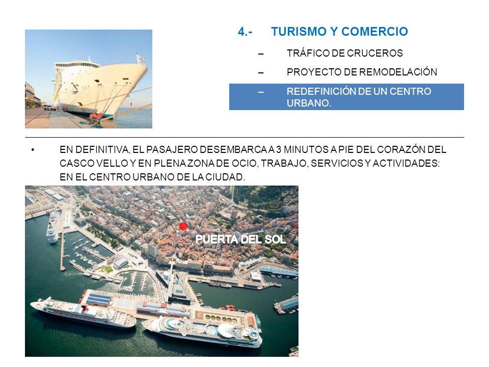 4.- TURISMO Y COMERCIO PUERTA DEL SOL TRÁFICO DE CRUCEROS