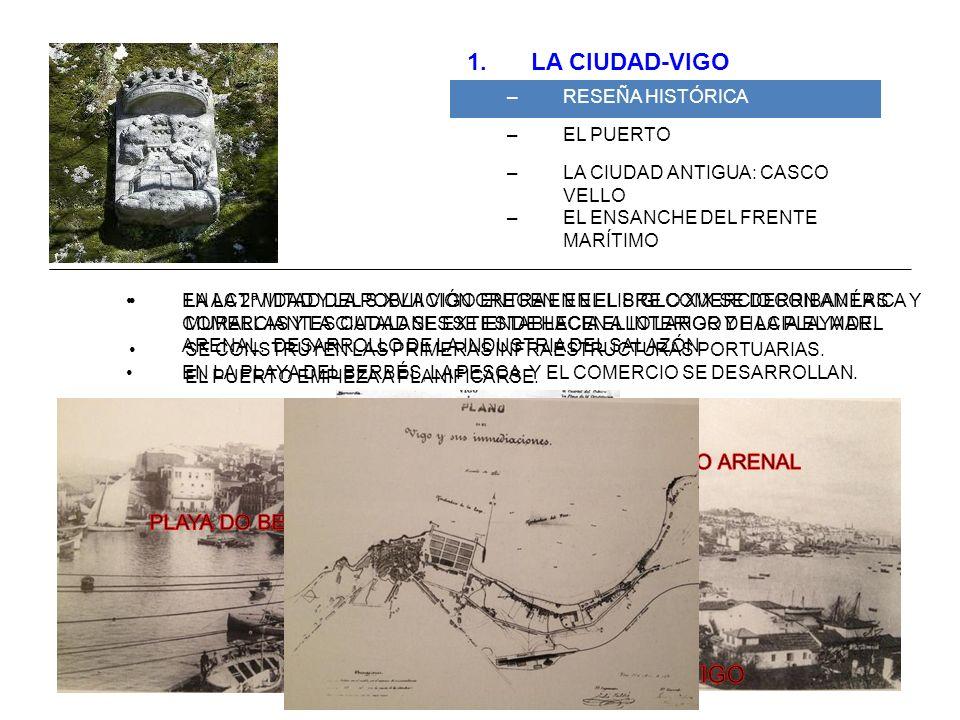 LA CIUDAD-VIGO VILLA DE VIGO O CASTRO DE VIGO PLAYA DO ARENAL