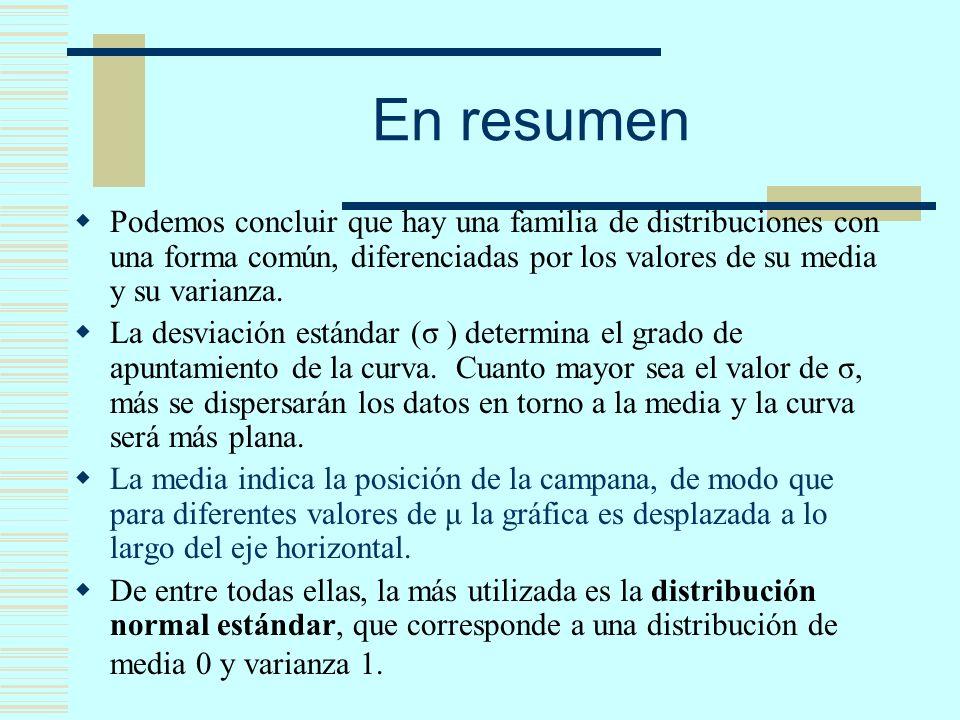 En resumen Podemos concluir que hay una familia de distribuciones con una forma común, diferenciadas por los valores de su media y su varianza.