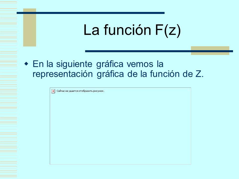 La función F(z) En la siguiente gráfica vemos la representación gráfica de la función de Z.