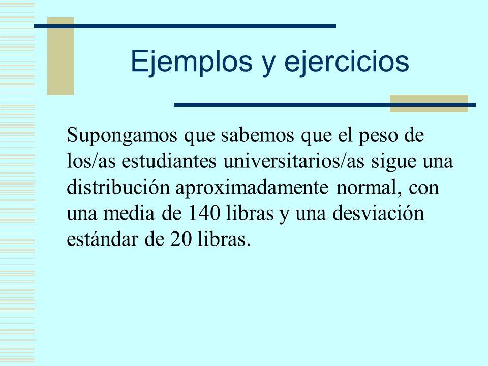 Ejemplos y ejercicios