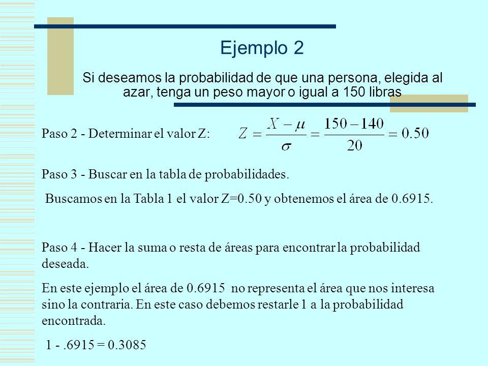 Ejemplo 2 Si deseamos la probabilidad de que una persona, elegida al azar, tenga un peso mayor o igual a 150 libras