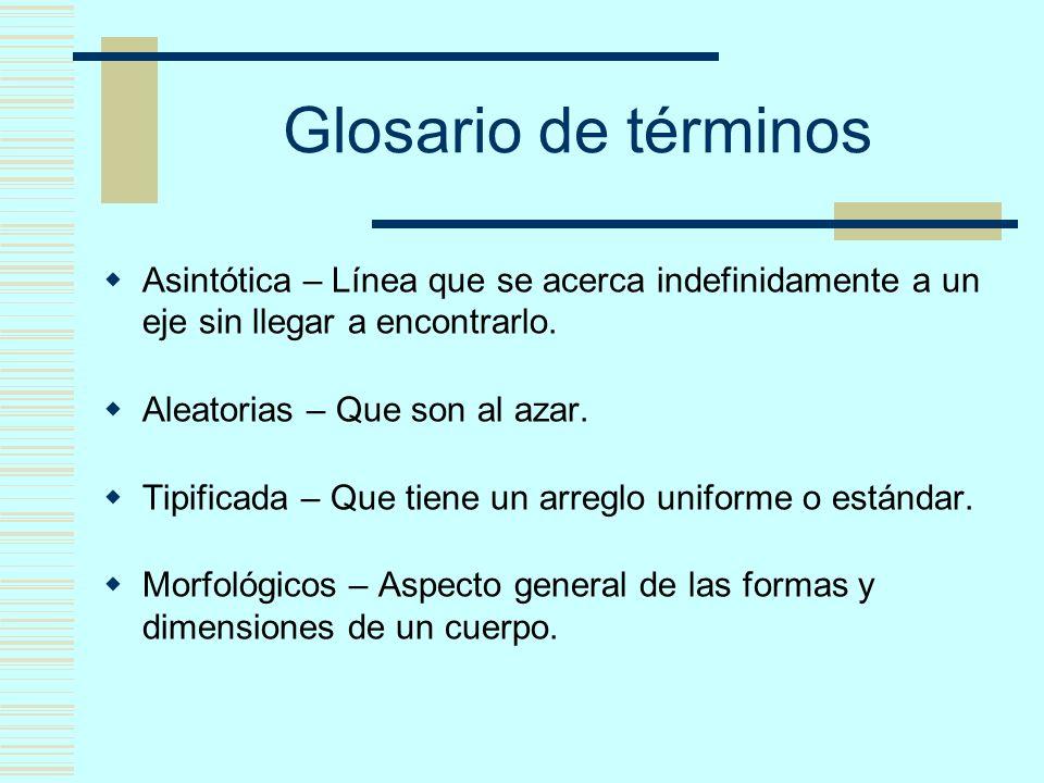 Glosario de términos Asintótica – Línea que se acerca indefinidamente a un eje sin llegar a encontrarlo.
