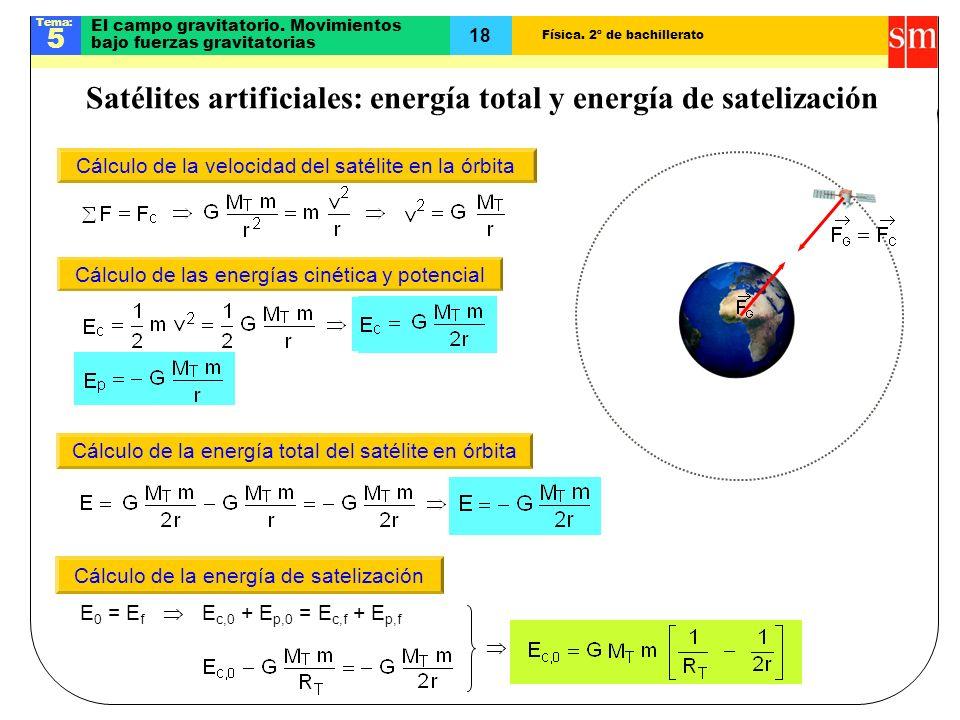 El campo gravitatorio. Movimientos bajo fuerzas gravitatorias