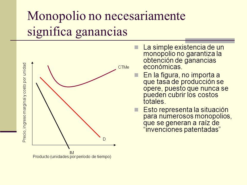Monopolio no necesariamente significa ganancias