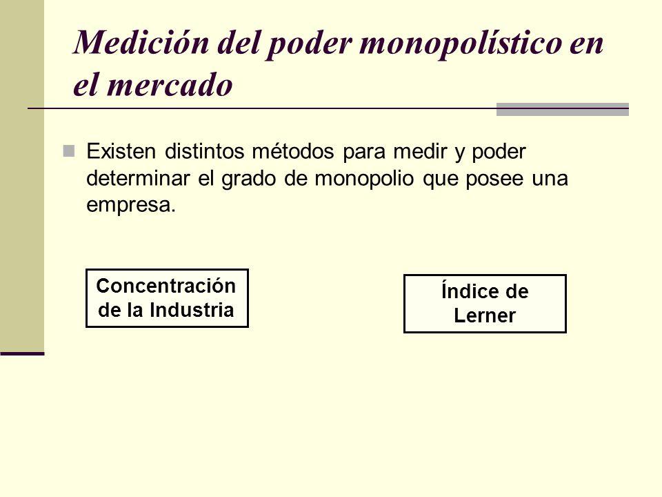Medición del poder monopolístico en el mercado