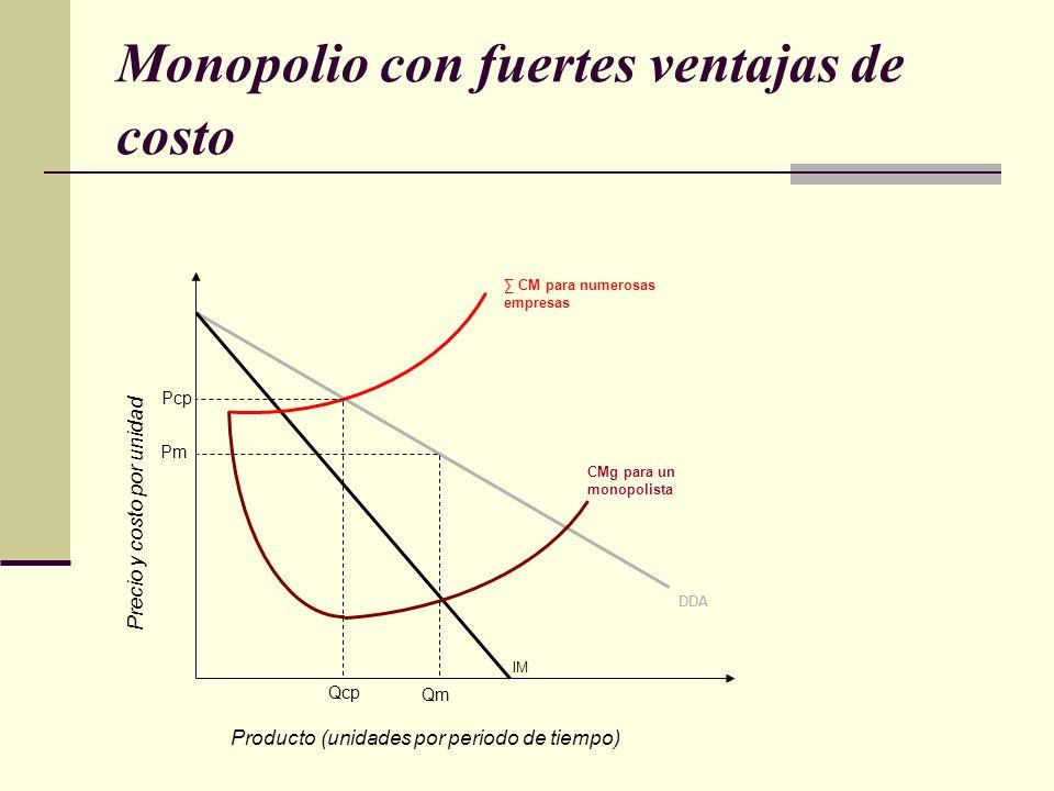 Monopolio con fuertes ventajas de costo